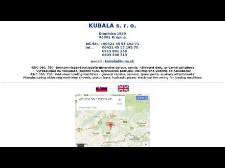 www.kuba.sk