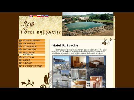 hotelruzbachy.sk