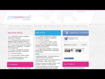 www.topspravy.sk